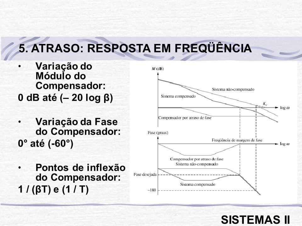 Variação do Módulo do Compensador: 0 dB até (– 20 log β) Variação da Fase do Compensador: 0° até (-60°) Pontos de inflexão do Compensador: 1 / (βT) e