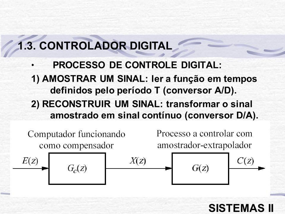 PROCESSO DE CONTROLE DIGITAL: 1) AMOSTRAR UM SINAL: ler a função em tempos definidos pelo período T (conversor A/D). 2) RECONSTRUIR UM SINAL: transfor