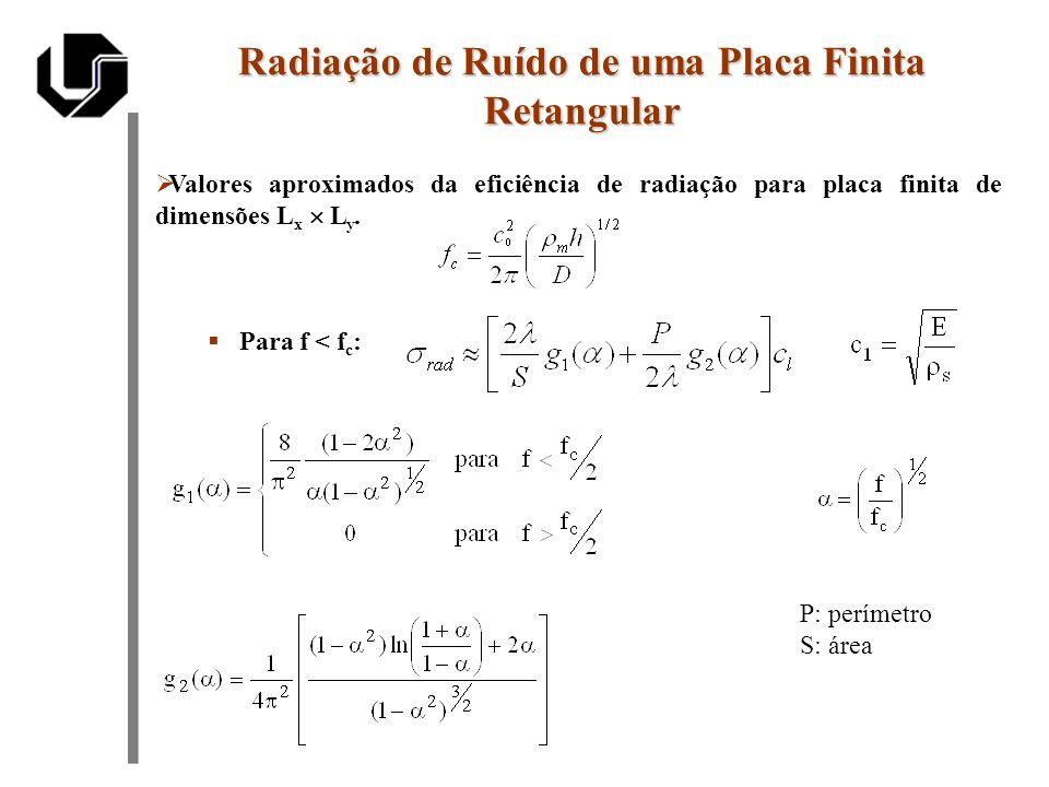 Valores aproximados da eficiência de radiação para placa finita de dimensões L x L y. Radiação de Ruído de uma Placa Finita Retangular Para f < f c :