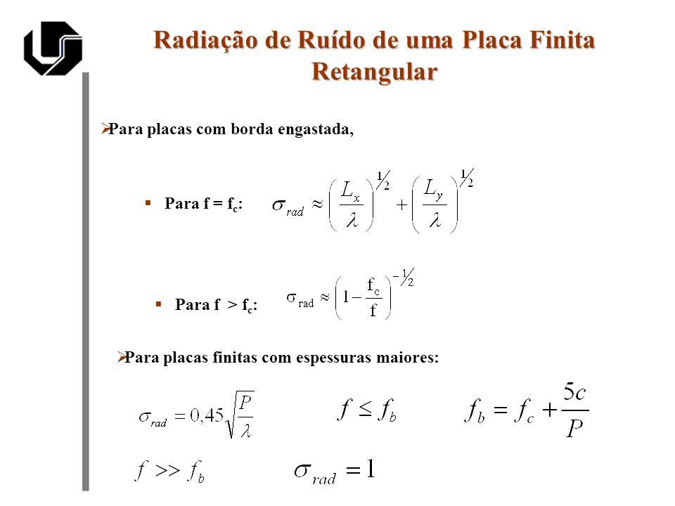Para placas com borda engastada, Radiação de Ruído de uma Placa Finita Retangular Para f = f c : Para f > f c : Para placas finitas com espessuras mai