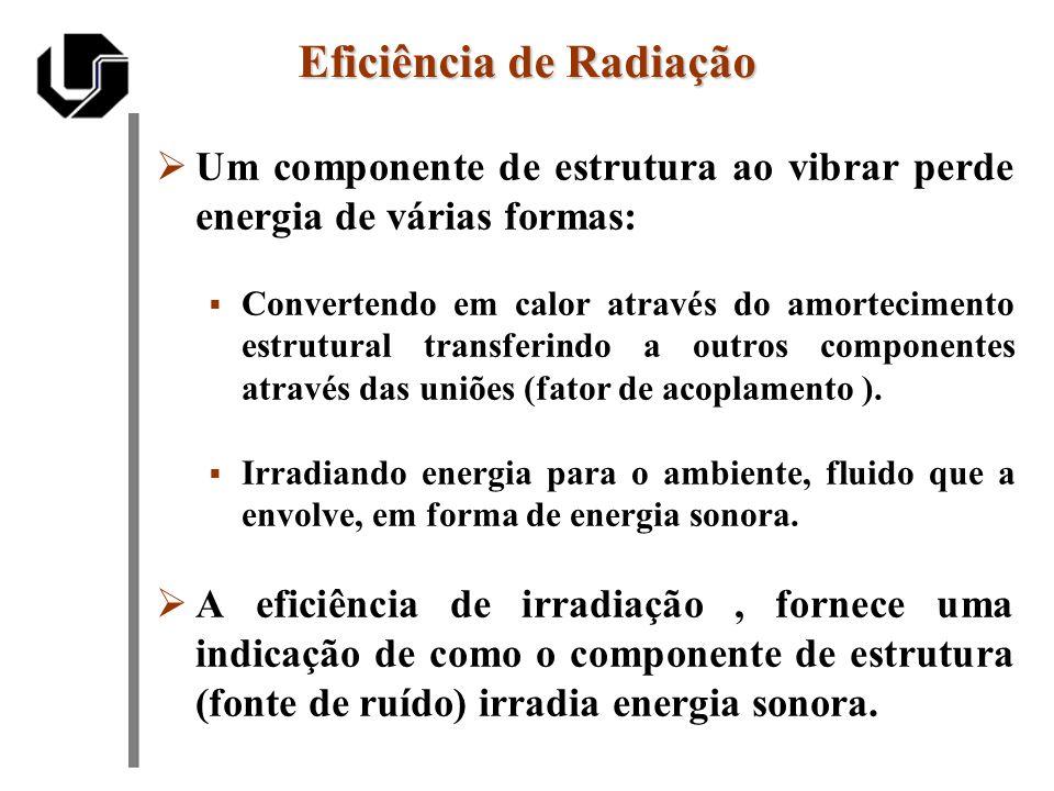 A eficiência de irradiação é dada por: Eficiência de Radiação W é a potência acústica [Watts] irradiada é a densidade do meio (kg/m3) c é a velocidade do som (m/s) S é a área do componente de estrutura é a velocidade quadrada, média temporal e espacial