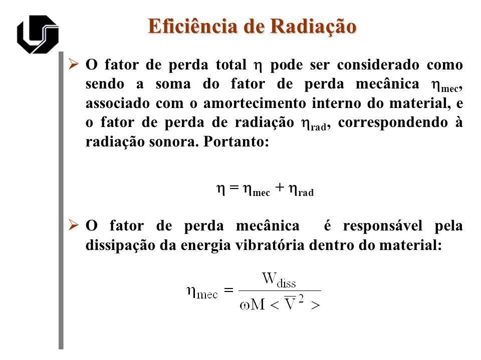 Uma redução de velocidade de vibração com fator de 50% fornece uma atenuação de 6 dB no NWS, enquanto que uma redução da área com o mesmo fator fornece 3 dB de atenuação.