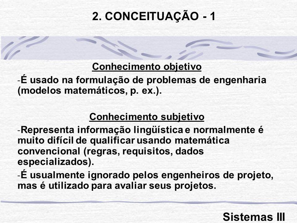Conhecimento objetivo - É usado na formulação de problemas de engenharia (modelos matemáticos, p. ex.). Conhecimento subjetivo - Representa informação