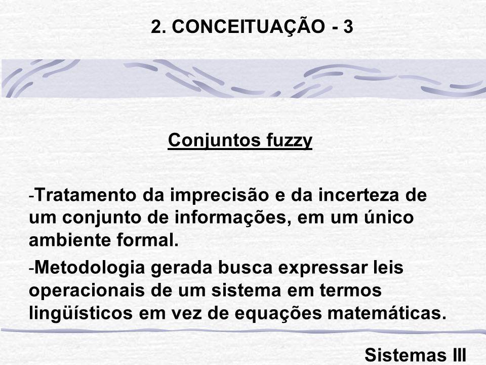 Conjuntos fuzzy - Tratamento da imprecisão e da incerteza de um conjunto de informações, em um único ambiente formal. - Metodologia gerada busca expre