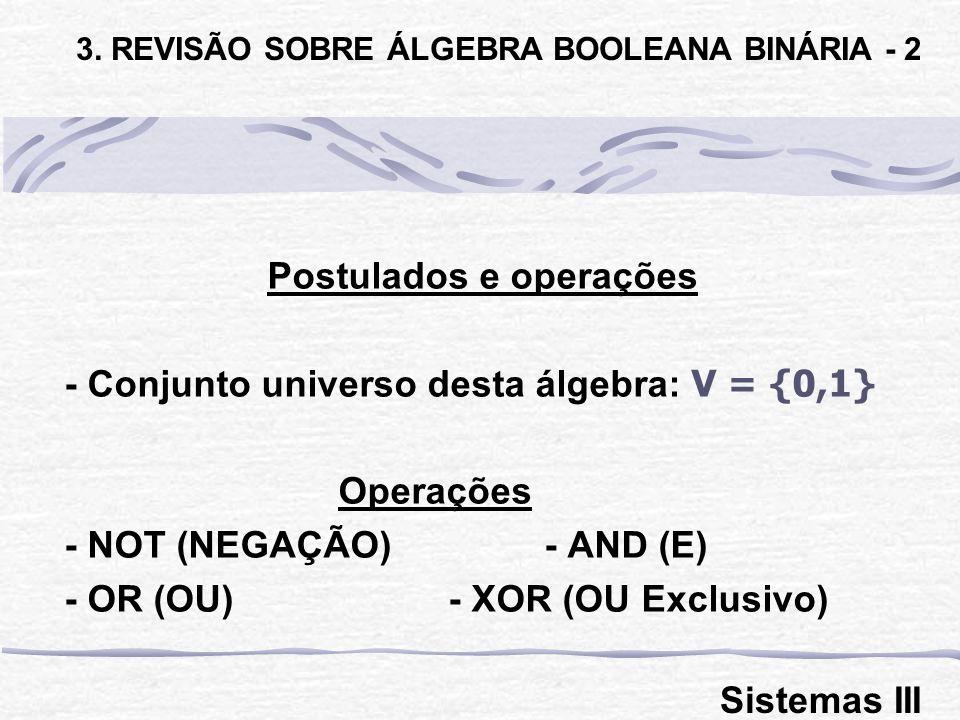 Postulados e operações - Conjunto universo desta álgebra: V = {0,1} Operações - NOT (NEGAÇÃO)- AND (E) - OR (OU)- XOR (OU Exclusivo) 3. REVISÃO SOBRE