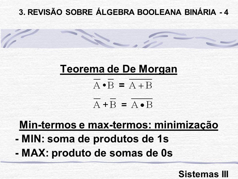 Teorema de De Morgan Min-termos e max-termos: minimização - MIN: soma de produtos de 1s - MAX: produto de somas de 0s 3. REVISÃO SOBRE ÁLGEBRA BOOLEAN