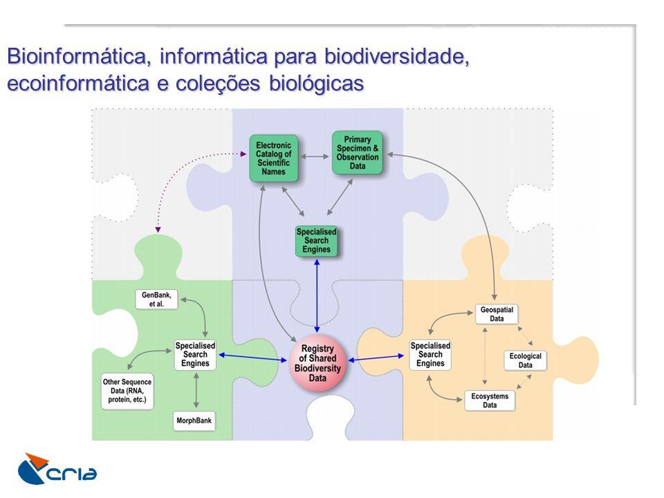 Padrões e protocolos interoperabilidade entre sistemas de informação Acesso dinâmico e transparente à dados distribuídos sobre biodiversidade Global Biodiversity Information Facility (GBIF) 160 mihões de registros de > 200 provedores de dados > 1.000 coleções biológicas Rede speciesLink (Brasil) 2.9 milhões de registros 150 coleções/sub-coleções Informação integrada sobre espécies, linhagens, genomas e ecologia