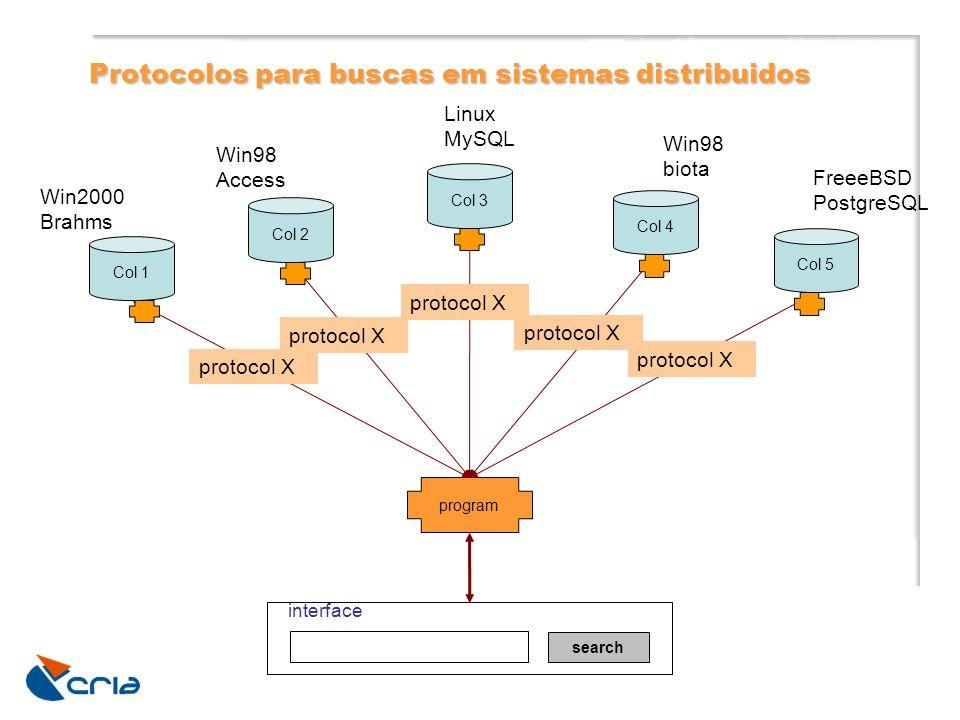 Obrigado.... Vanderlei Canhos vcanhos@cria.org.br www.cria.org.br