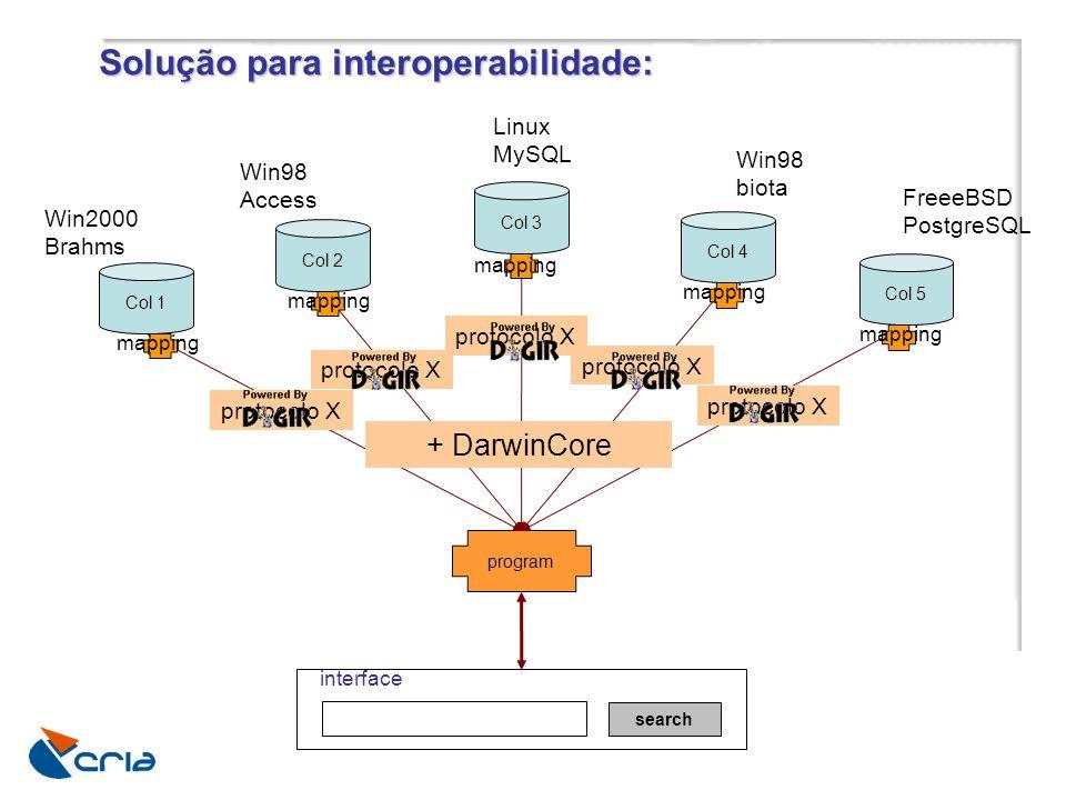 Solução para integração de dados distribuídos Protocolo DiGIR Aplicativos DiGIR (Portal and Providor) Modelo de dados DarwinCore 2.0 spLinker Aplicativos para exportar dados Independente da plataforma Independente do banco de dados
