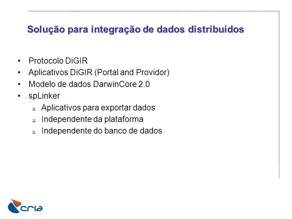 Solução para integração de dados distribuídos Protocolo DiGIR Aplicativos DiGIR (Portal and Providor) Modelo de dados DarwinCore 2.0 spLinker Aplicati