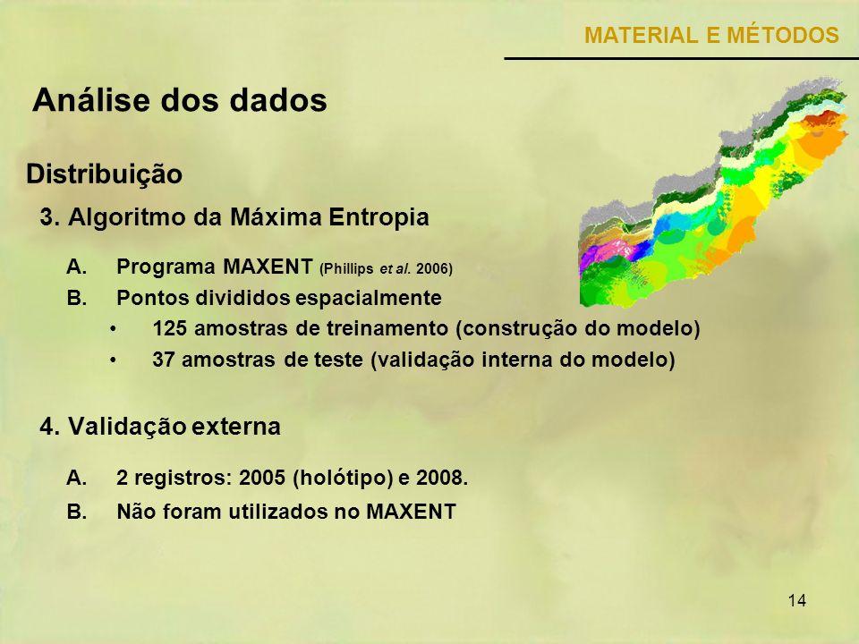 14 MATERIAL E MÉTODOS Distribuição Análise dos dados 3.Algoritmo da Máxima Entropia 4.Validação externa A.Programa MAXENT (Phillips et al. 2006) B.Pon