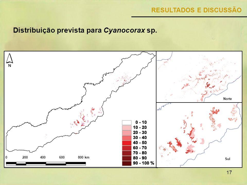 17 Distribuição prevista para Cyanocorax sp. Norte Sul 0 200 400 600 800 km Norte Sul RESULTADOS E DISCUSSÃO