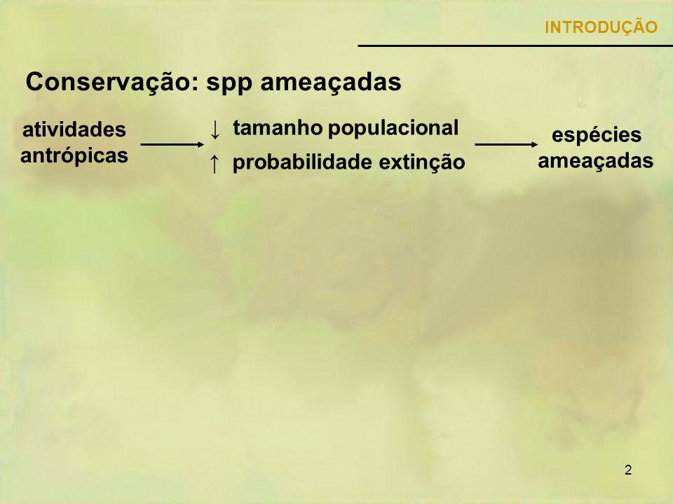 2 Conservação: spp ameaçadas INTRODUÇÃO espécies ameaçadas tamanho populacional probabilidade extinção atividades antrópicas