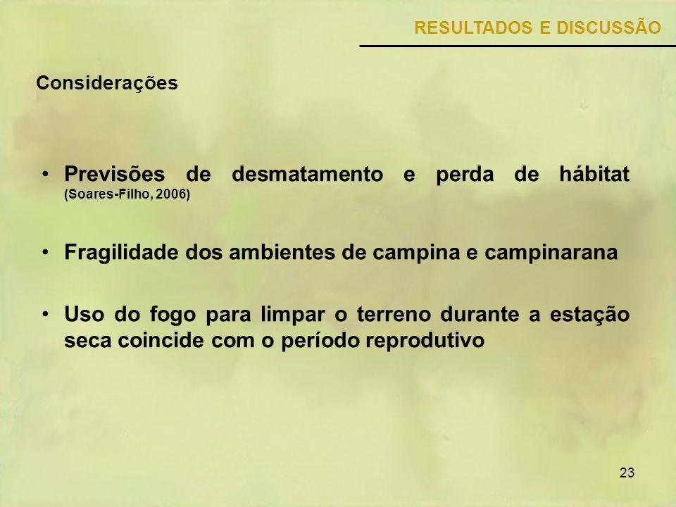 23 Previsões de desmatamento e perda de hábitat (Soares-Filho, 2006) Fragilidade dos ambientes de campina e campinarana Uso do fogo para limpar o terr