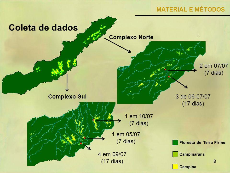 8 Complexo Norte MATERIAL E MÉTODOS Complexo Sul Coleta de dados 3 de 06-07/07 (17 dias) 2 em 07/07 (7 dias) 1 em 05/07 (7 dias) 1 em 10/07 (7 dias) 4