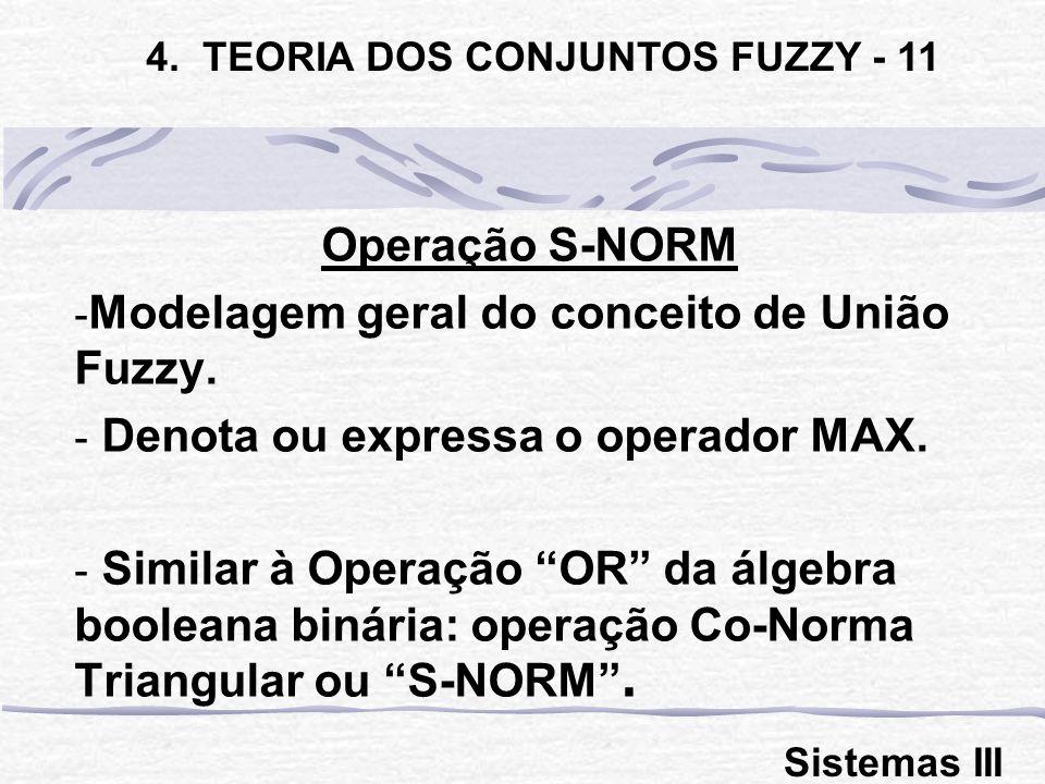 Operação S-NORM - Modelagem geral do conceito de União Fuzzy.