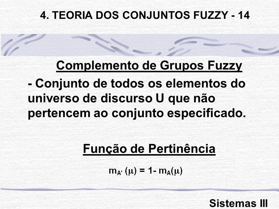 Complemento de Grupos Fuzzy - Conjunto de todos os elementos do universo de discurso U que não pertencem ao conjunto especificado.