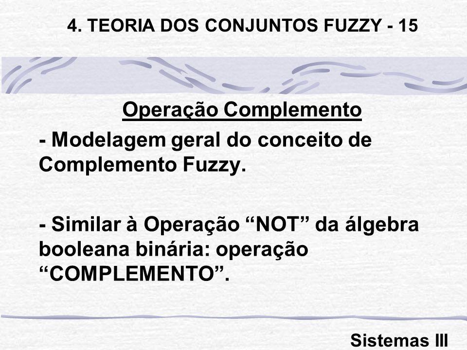 Operação Complemento - Modelagem geral do conceito de Complemento Fuzzy.
