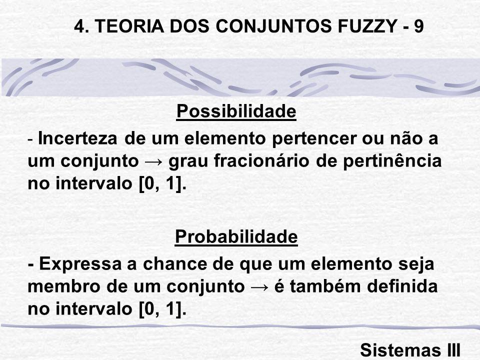 Possibilidade - Incerteza de um elemento pertencer ou não a um conjunto grau fracionário de pertinência no intervalo [0, 1].