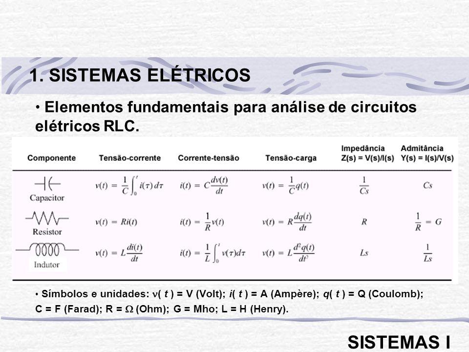 Elementos fundamentais para análise de circuitos elétricos RLC. Símbolos e unidades: ( t ) = V (Volt); i( t ) = A (Ampère); q( t ) = Q (Coulomb); C =