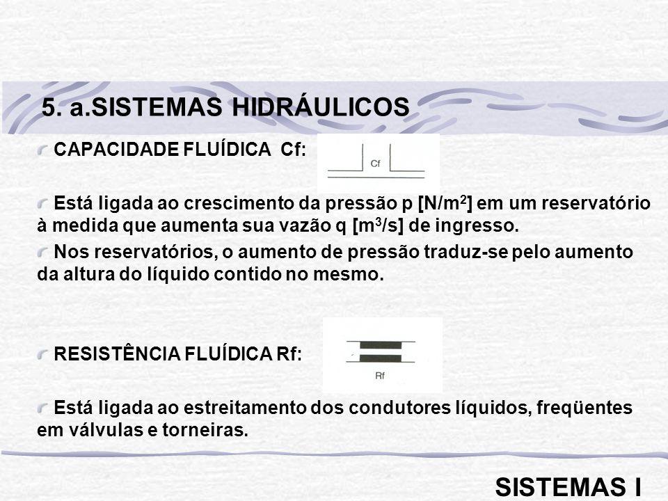 CAPACIDADE FLUÍDICA Cf: Está ligada ao crescimento da pressão p [N/m 2 ] em um reservatório à medida que aumenta sua vazão q [m 3 /s] de ingresso. Nos