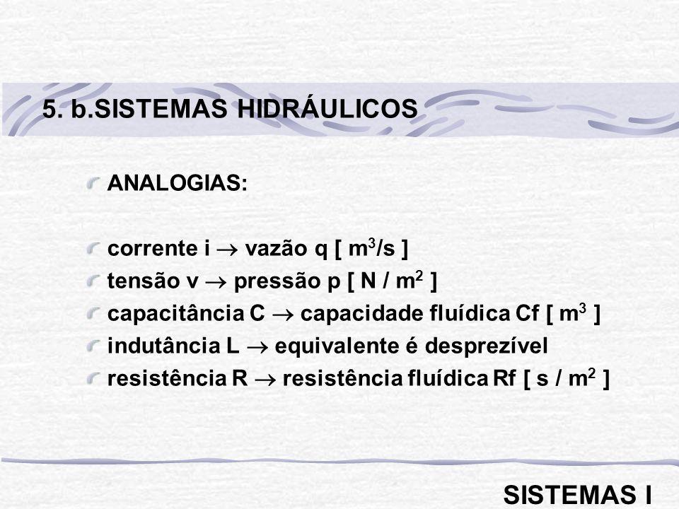 ANALOGIAS: corrente i vazão q [ m 3 /s ] tensão v pressão p [ N / m 2 ] capacitância C capacidade fluídica Cf [ m 3 ] indutância L equivalente é despr