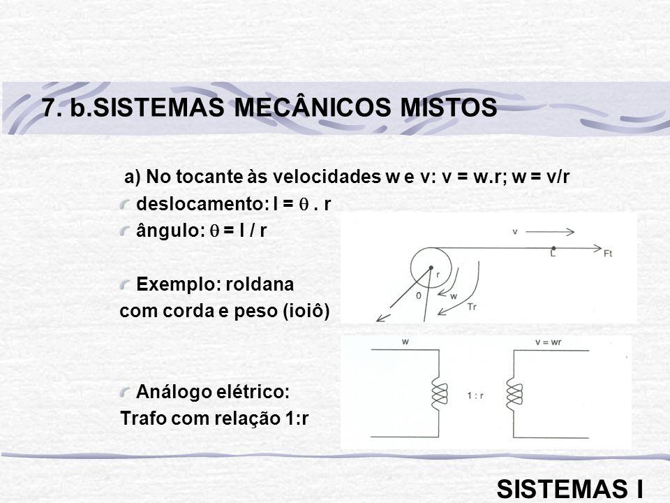 a) No tocante às velocidades w e v: v = w.r; w = v/r deslocamento: l =. r ângulo: = l / r Exemplo: roldana com corda e peso (ioiô) Análogo elétrico: T