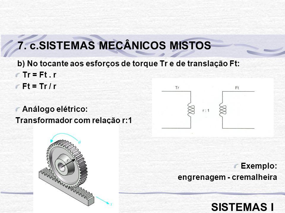 b) No tocante aos esforços de torque Tr e de translação Ft: Tr = Ft. r Ft = Tr / r Análogo elétrico: Transformador com relação r:1 Exemplo: engrenagem
