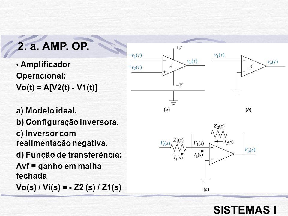 Amplificador Operacional: Vo(t) = A[V2(t) - V1(t)] a) Modelo ideal. b) Configuração inversora. c) Inversor com realimentação negativa. d) Função de tr