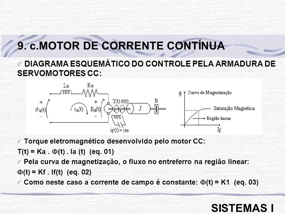 DIAGRAMA ESQUEMÁTICO DO CONTROLE PELA ARMADURA DE SERVOMOTORES CC: Torque eletromagnético desenvolvido pelo motor CC: T(t) = Ka. (t). Ia (t) (eq. 01)