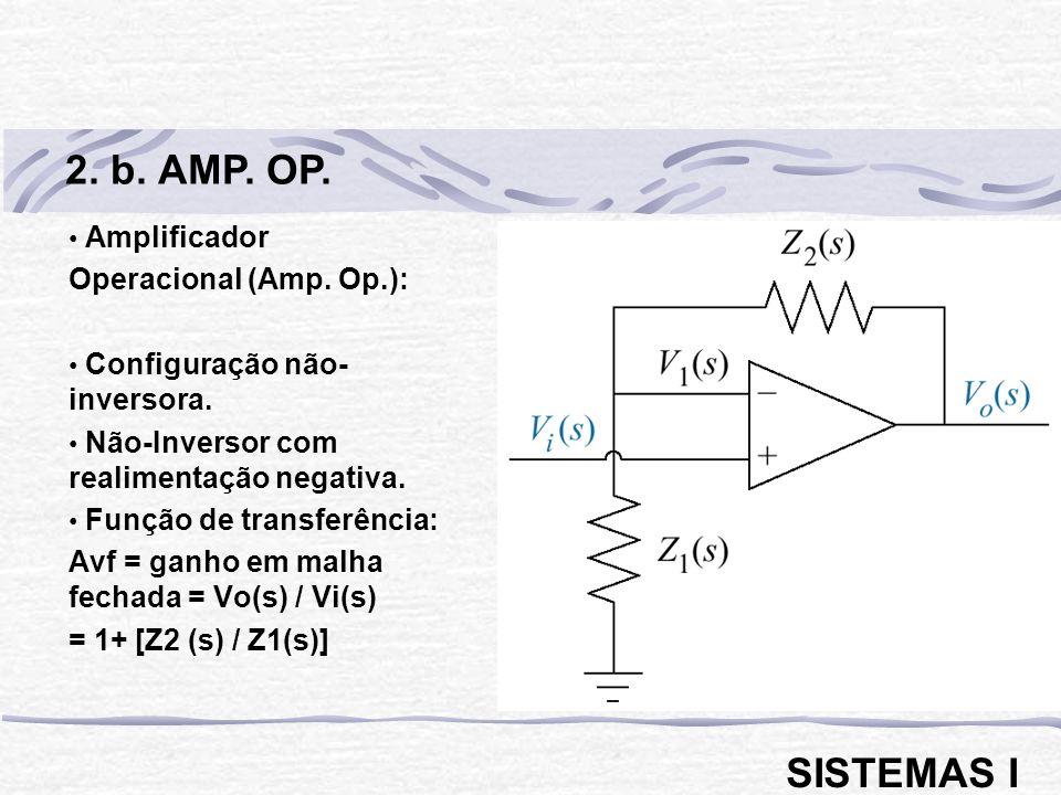 Amplificador Operacional (Amp. Op.): Configuração não- inversora. Não-Inversor com realimentação negativa. Função de transferência: Avf = ganho em mal
