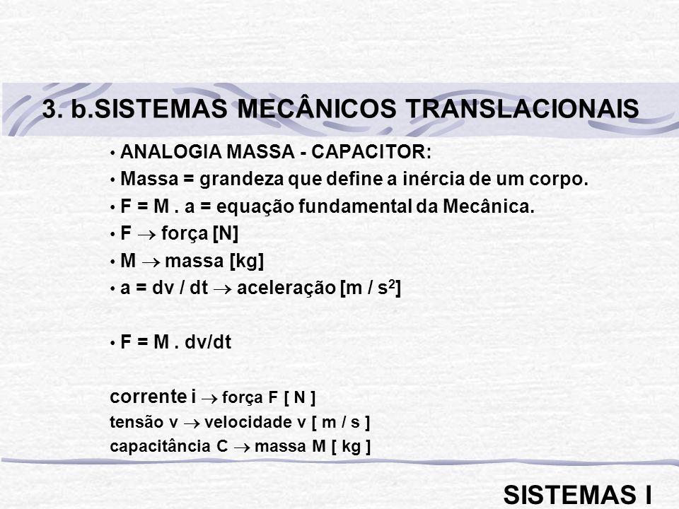 ANALOGIA MASSA - CAPACITOR: Massa = grandeza que define a inércia de um corpo. F = M. a = equação fundamental da Mecânica. F força [N] M massa [kg] a
