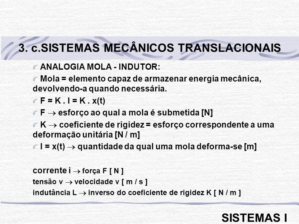 ANALOGIA MOLA - INDUTOR: Mola = elemento capaz de armazenar energia mecânica, devolvendo-a quando necessária. F = K. l = K. x(t) F esforço ao qual a m