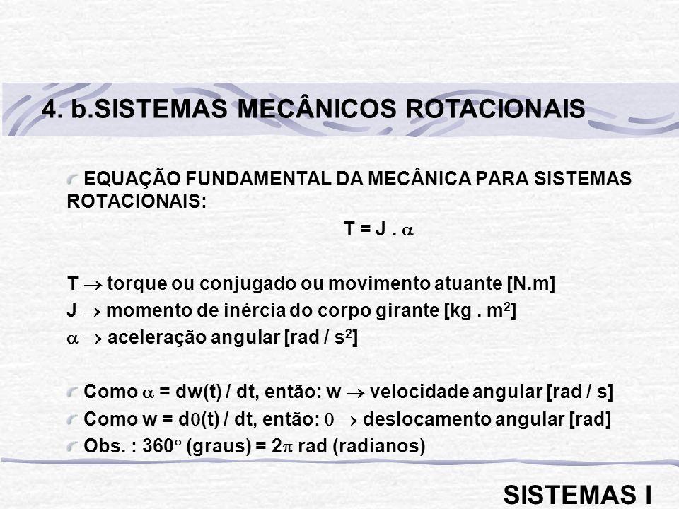 EQUAÇÃO FUNDAMENTAL DA MECÂNICA PARA SISTEMAS ROTACIONAIS: T = J. T torque ou conjugado ou movimento atuante [N.m] J momento de inércia do corpo giran