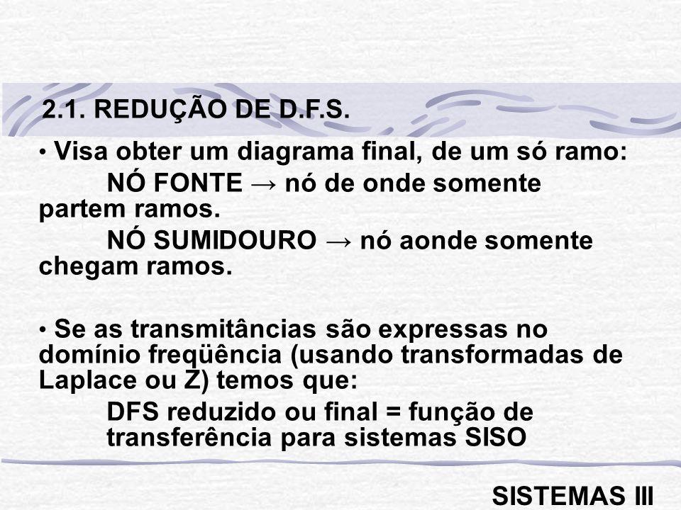 Álgebra de DFS 2.2. REDUÇÃO DE D.F.S. SISTEMAS III