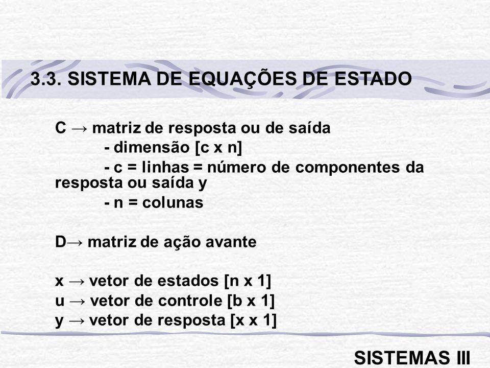 C matriz de resposta ou de saída - dimensão [c x n] - c = linhas = número de componentes da resposta ou saída y - n = colunas D matriz de ação avante x vetor de estados [n x 1] u vetor de controle [b x 1] y vetor de resposta [x x 1] 3.3.