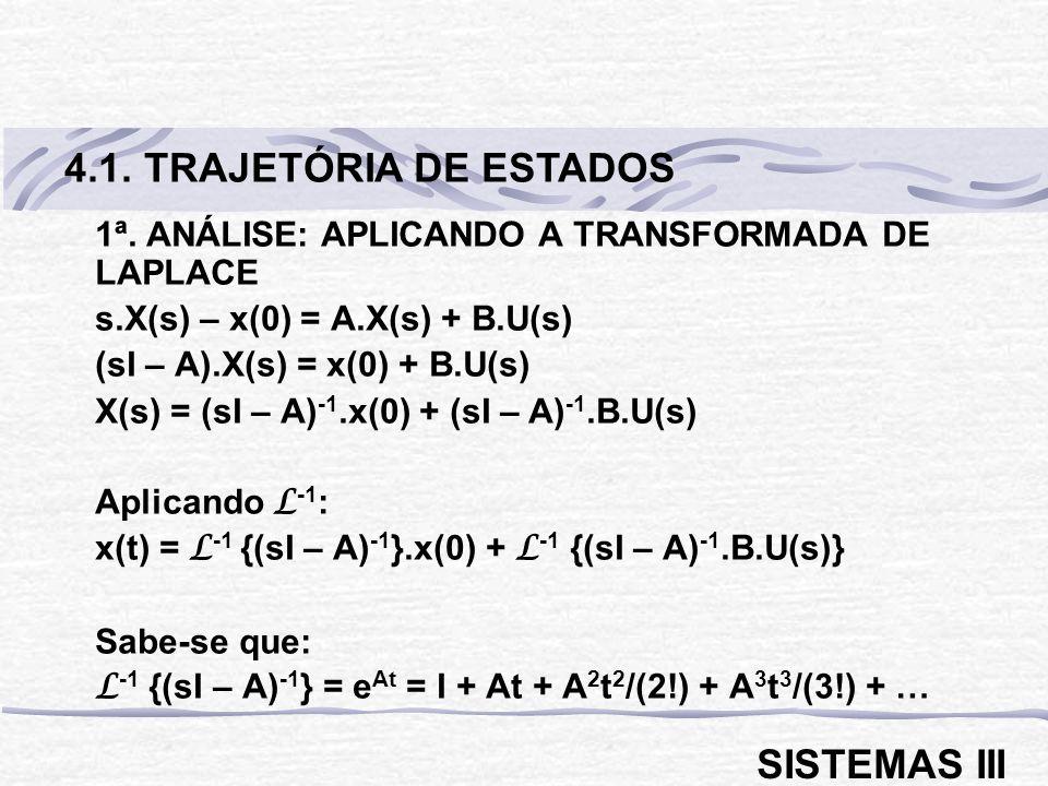 1ª. ANÁLISE: APLICANDO A TRANSFORMADA DE LAPLACE s.X(s) – x(0) = A.X(s) + B.U(s) (sI – A).X(s) = x(0) + B.U(s) X(s) = (sI – A) -1.x(0) + (sI – A) -1.B