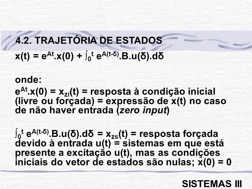 x(t) = e At.x(0) + 0 t e A(t-δ).B.u(δ).dδ onde: e At.x(0) = x zi (t) = resposta à condição inicial (livre ou forçada) = expressão de x(t) no caso de não haver entrada (zero input) 0 t e A(t-δ).B.u(δ).dδ = x zs (t) = resposta forçada devido à entrada u(t) = sistemas em que está presente a excitação u(t), mas as condições iniciais do vetor de estados são nulas; x(0) = 0 4.2.