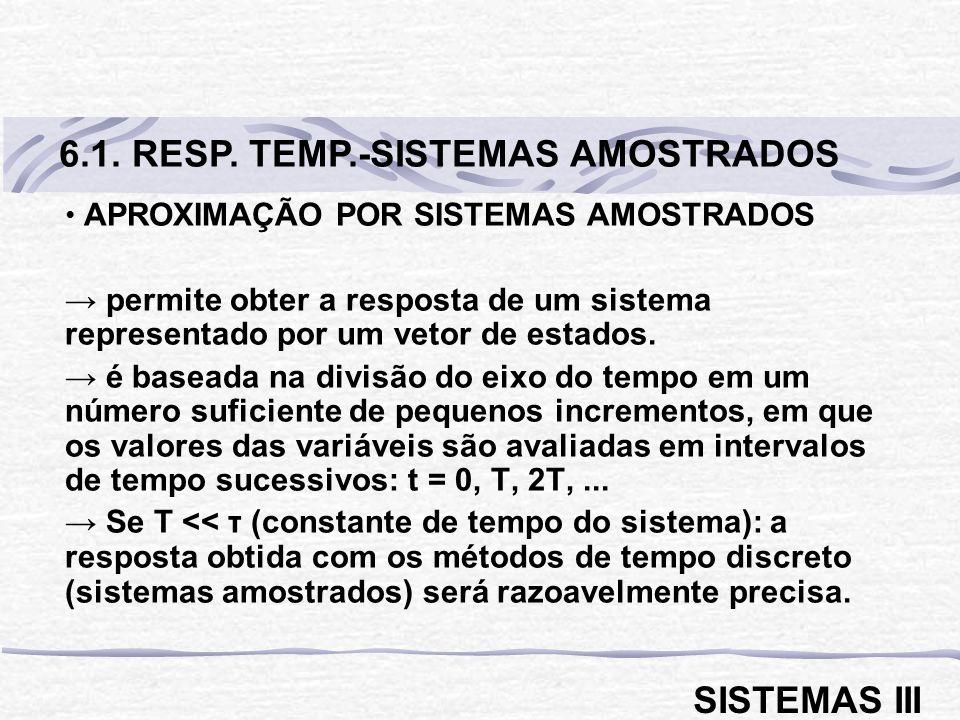 APROXIMAÇÃO POR SISTEMAS AMOSTRADOS permite obter a resposta de um sistema representado por um vetor de estados.
