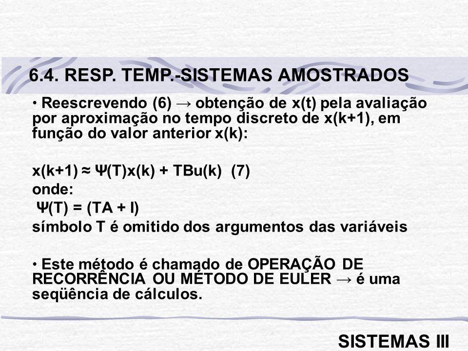 Reescrevendo (6) obtenção de x(t) pela avaliação por aproximação no tempo discreto de x(k+1), em função do valor anterior x(k): x(k+1) Ψ(T)x(k) + TBu(k) (7) onde: Ψ(T) = (TA + I) símbolo T é omitido dos argumentos das variáveis Este método é chamado de OPERAÇÃO DE RECORRÊNCIA OU MÉTODO DE EULER é uma seqüência de cálculos.
