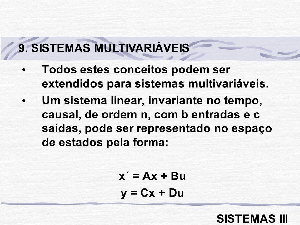 Todos estes conceitos podem ser extendidos para sistemas multivariáveis.