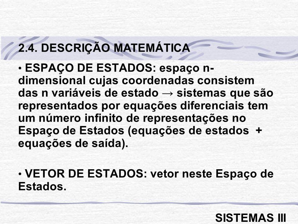 ESPAÇO DE ESTADOS: espaço n- dimensional cujas coordenadas consistem das n variáveis de estado sistemas que são representados por equações diferenciais tem um número infinito de representações no Espaço de Estados (equações de estados + equações de saída).
