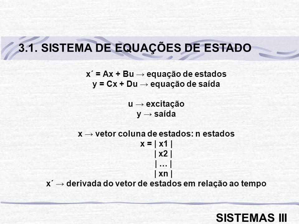 x´ = Ax + Bu equação de estados y = Cx + Du equação de saída u excitação y saída x vetor coluna de estados: n estados x = | x1 | | x2 | | … | | xn | x´ derivada do vetor de estados em relação ao tempo 3.1.