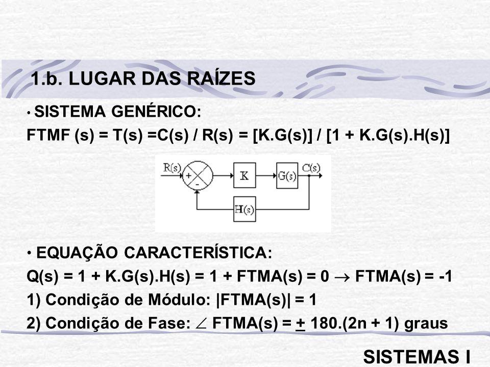 SISTEMA GENÉRICO: FTMF (s) = T(s) =C(s) / R(s) = [K.G(s)] / [1 + K.G(s).H(s)] EQUAÇÃO CARACTERÍSTICA: Q(s) = 1 + K.G(s).H(s) = 1 + FTMA(s) = 0 FTMA(s)