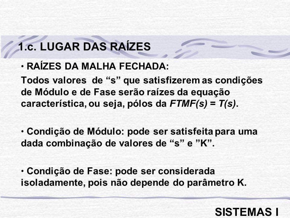 RAÍZES DA MALHA FECHADA: Todos valores de s que satisfizerem as condições de Módulo e de Fase serão raízes da equação característica, ou seja, pólos d