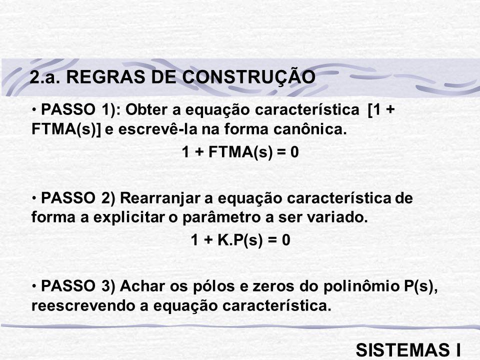 PASSO 1): Obter a equação característica [1 + FTMA(s)] e escrevê-la na forma canônica. 1 + FTMA(s) = 0 PASSO 2) Rearranjar a equação característica de