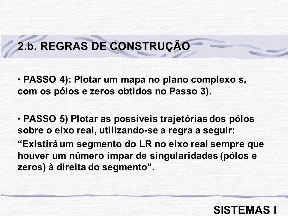 PASSO 4): Plotar um mapa no plano complexo s, com os pólos e zeros obtidos no Passo 3). PASSO 5) Plotar as possíveis trajetórias dos pólos sobre o eix