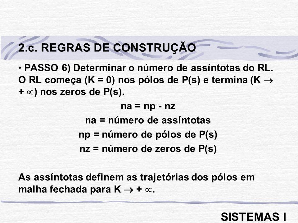PASSO 6) Determinar o número de assíntotas do RL. O RL começa (K = 0) nos pólos de P(s) e termina (K + ) nos zeros de P(s). na = np - nz na = número d