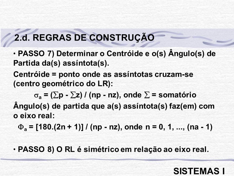 PASSO 7) Determinar o Centróide e o(s) Ângulo(s) de Partida da(s) assíntota(s). Centróide = ponto onde as assíntotas cruzam-se (centro geométrico do L