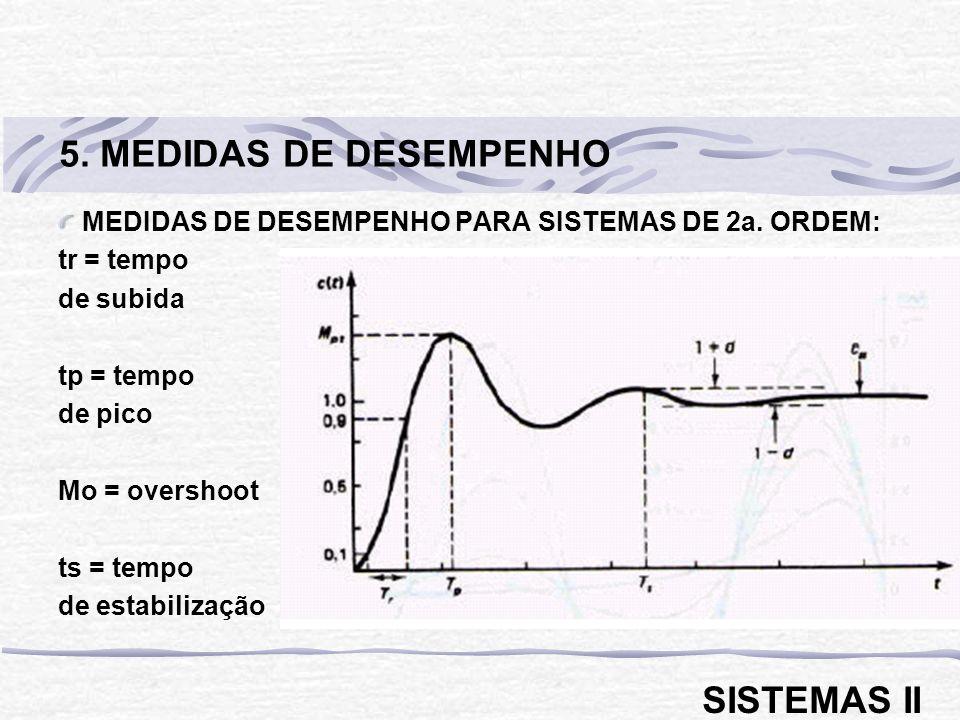 MEDIDAS DE DESEMPENHO PARA SISTEMAS DE 2a. ORDEM: tr = tempo de subida tp = tempo de pico Mo = overshoot ts = tempo de estabilização 5. MEDIDAS DE DES